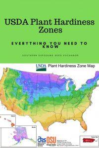 Todo lo que necesita saber sobre las zonas de dureza de las plantas